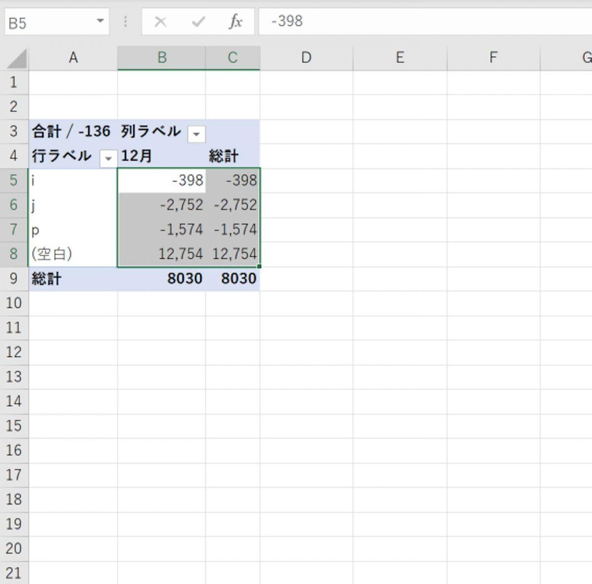日付をまとめて表をすっきりさせる