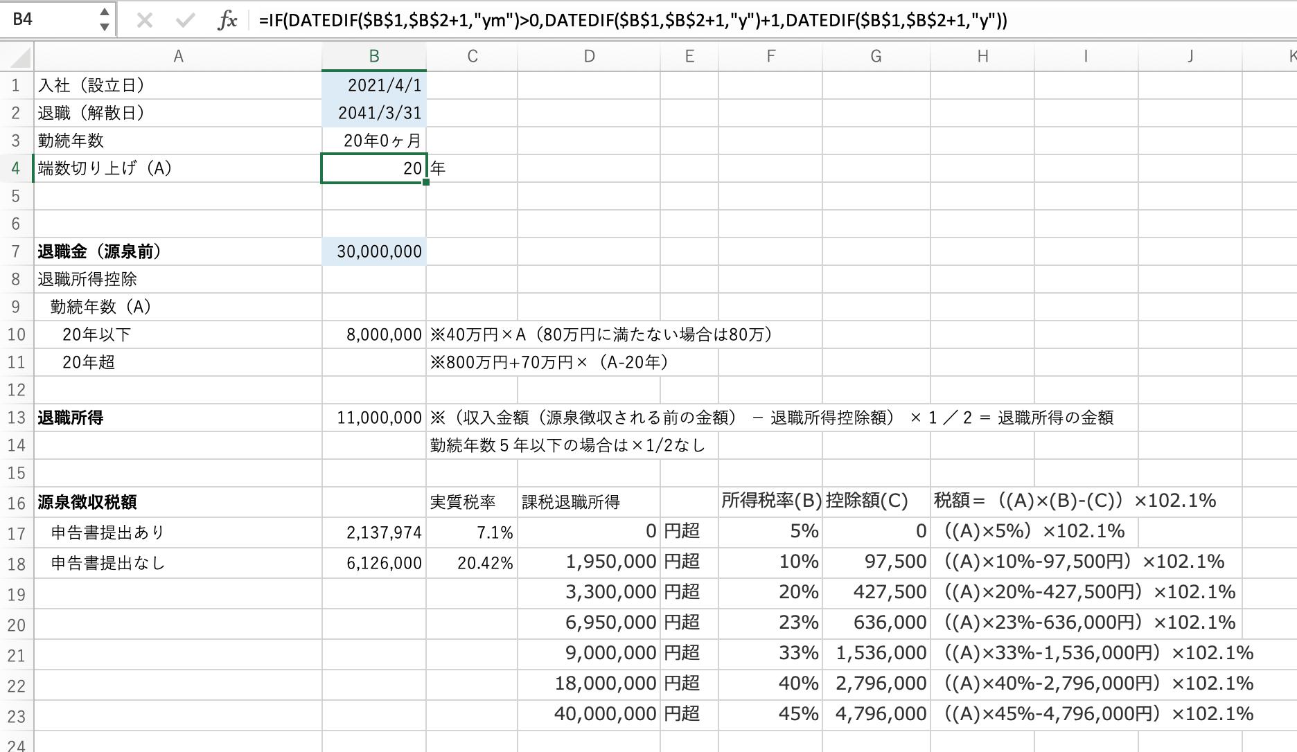 勤続年数が20年の場合の退職所得と税金